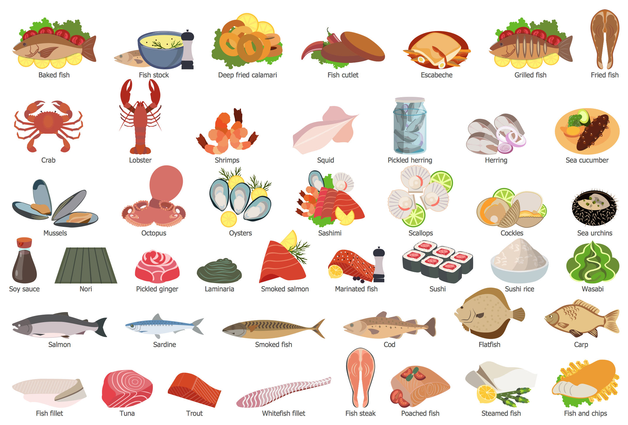 Fish, Seafood, Sushi Library