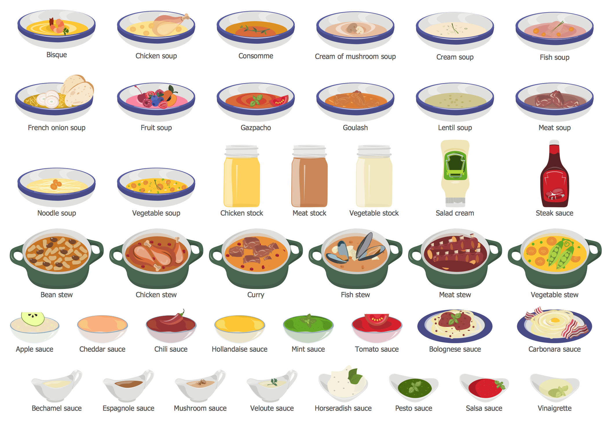Soups, Stocks, Stews, and Sauces Library