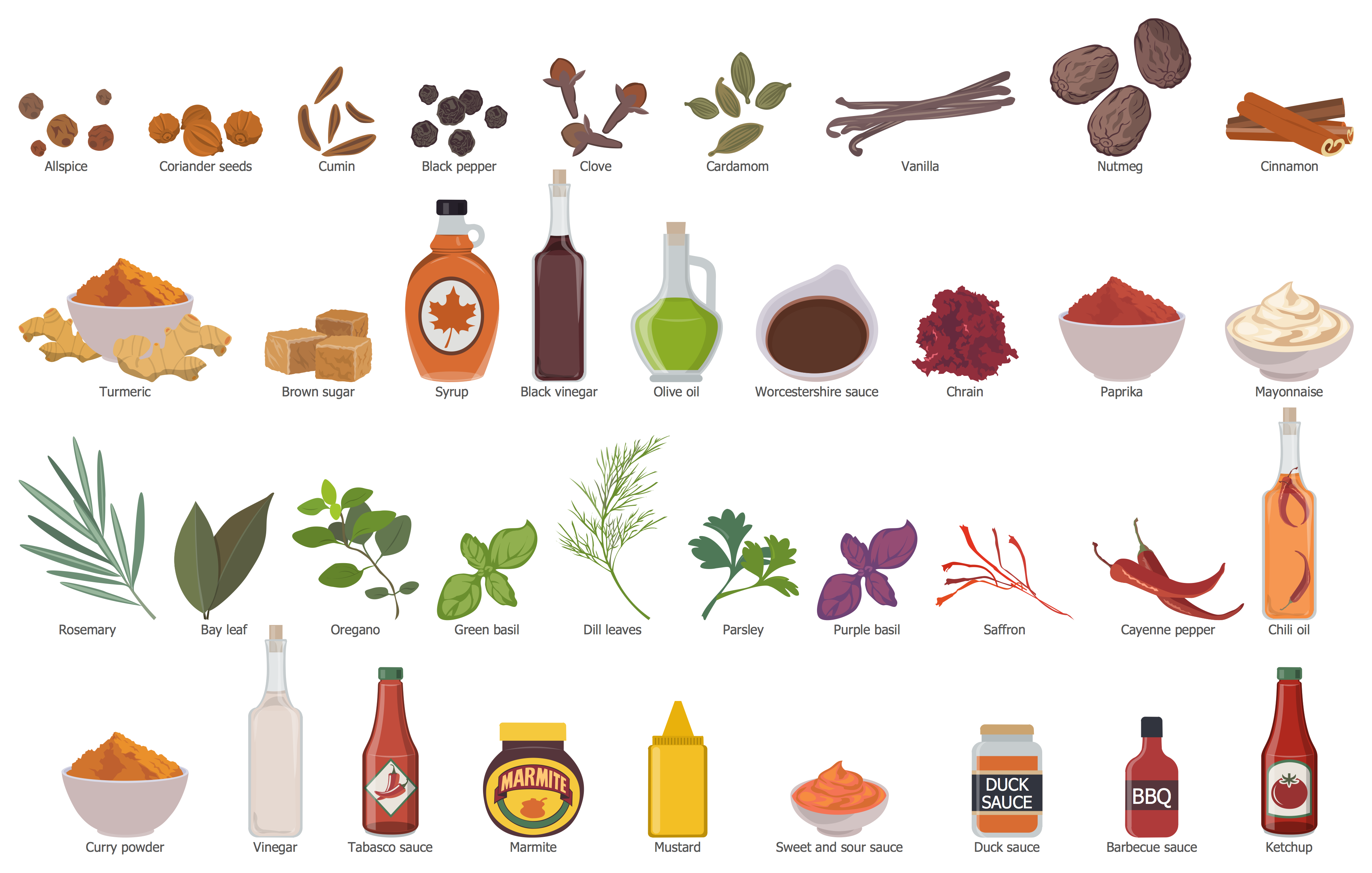 Spices, Herbs, Condiments Library