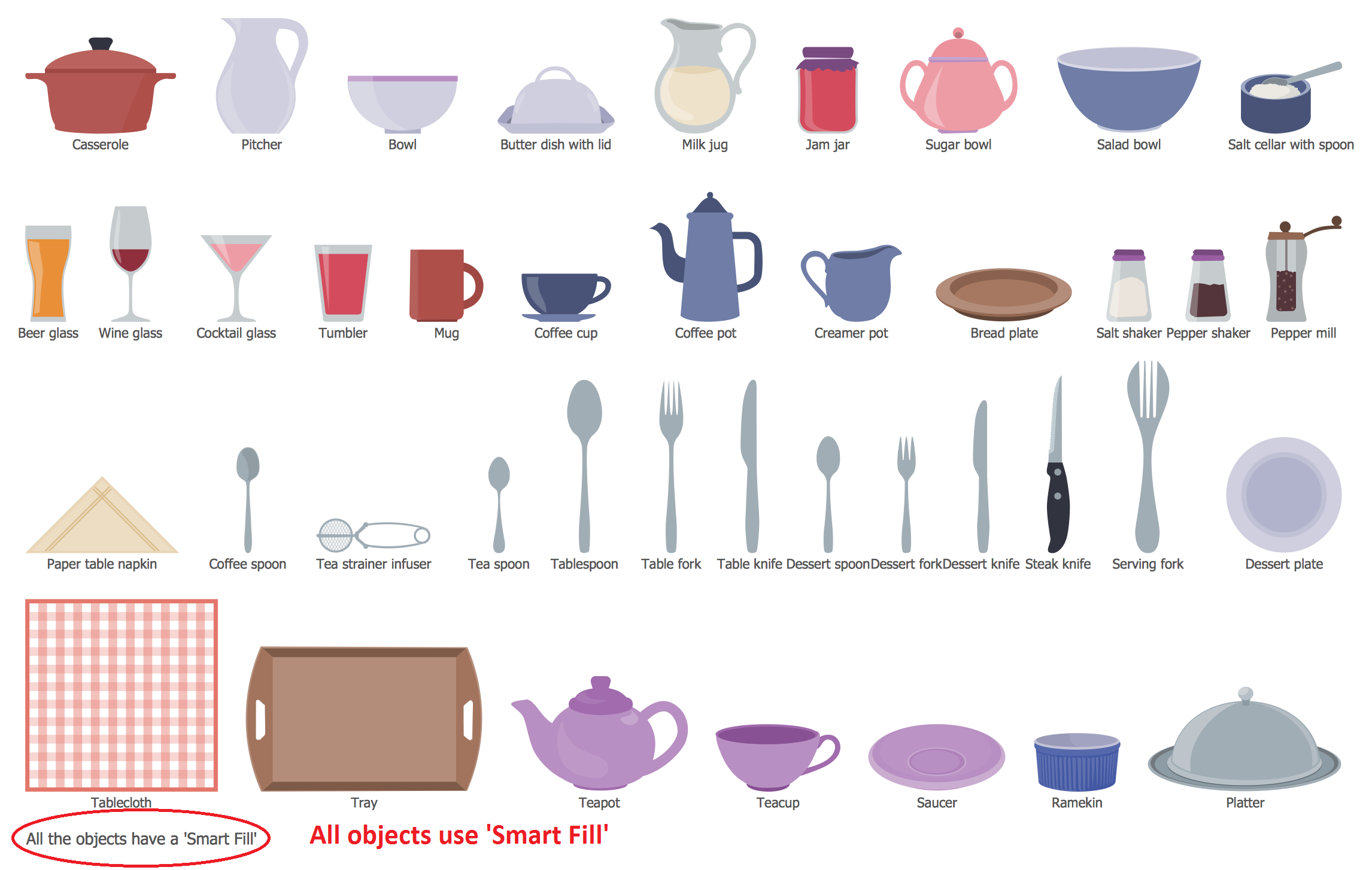Tableware Library