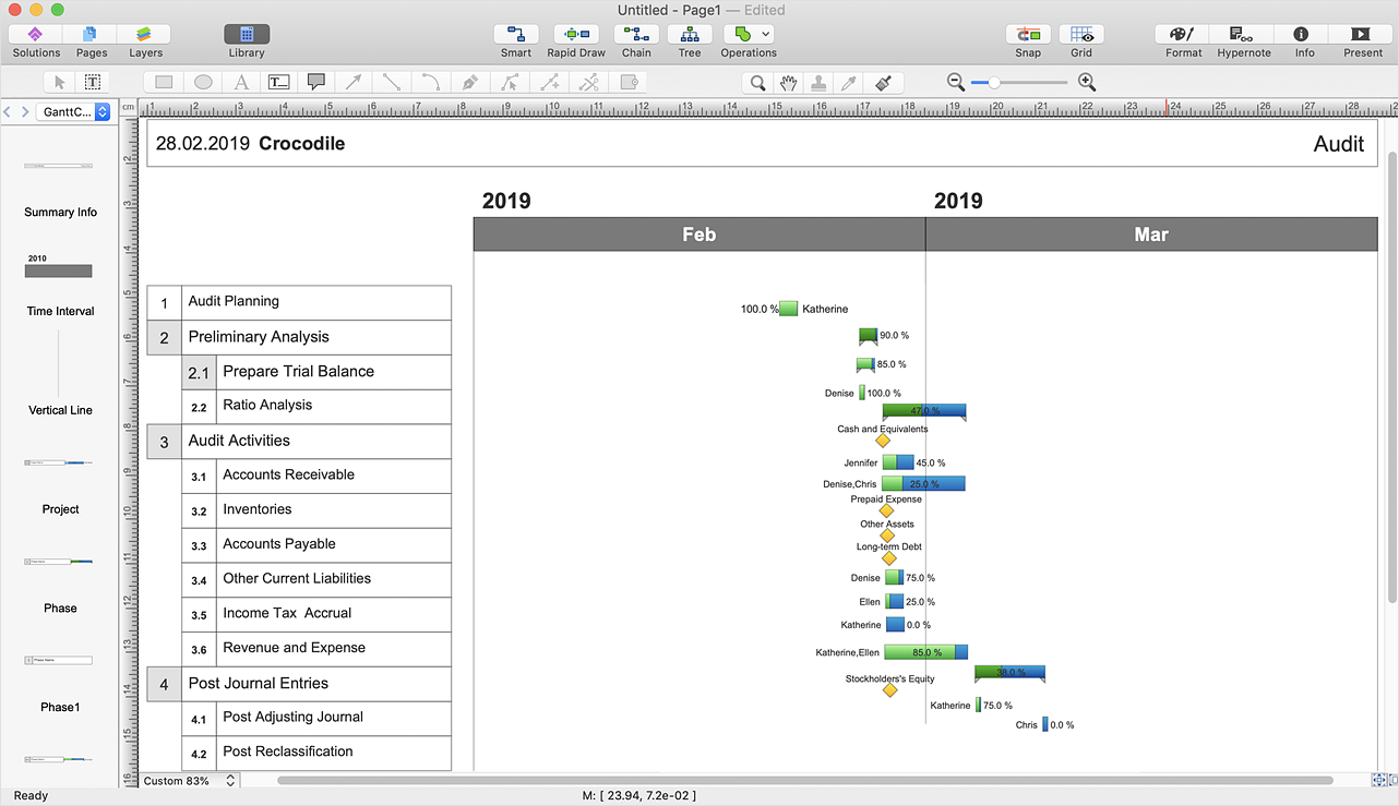 How to Draw a Gantt Chart