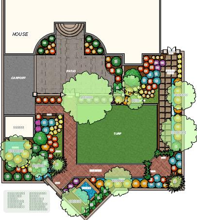 Bubble diagrams in landscape design for Sample landscape plan