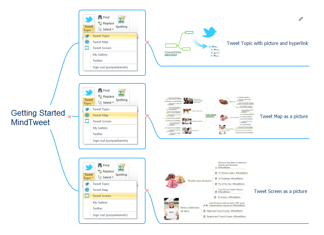 Getting Started with MindTweet