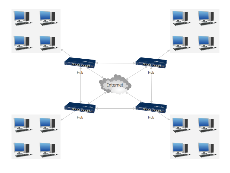 Connected Network Topology Diagram  How To use Switches in Network
