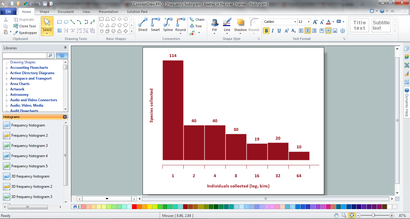 How To Make Histogram in ConceptDraw DIAGRAM ? *