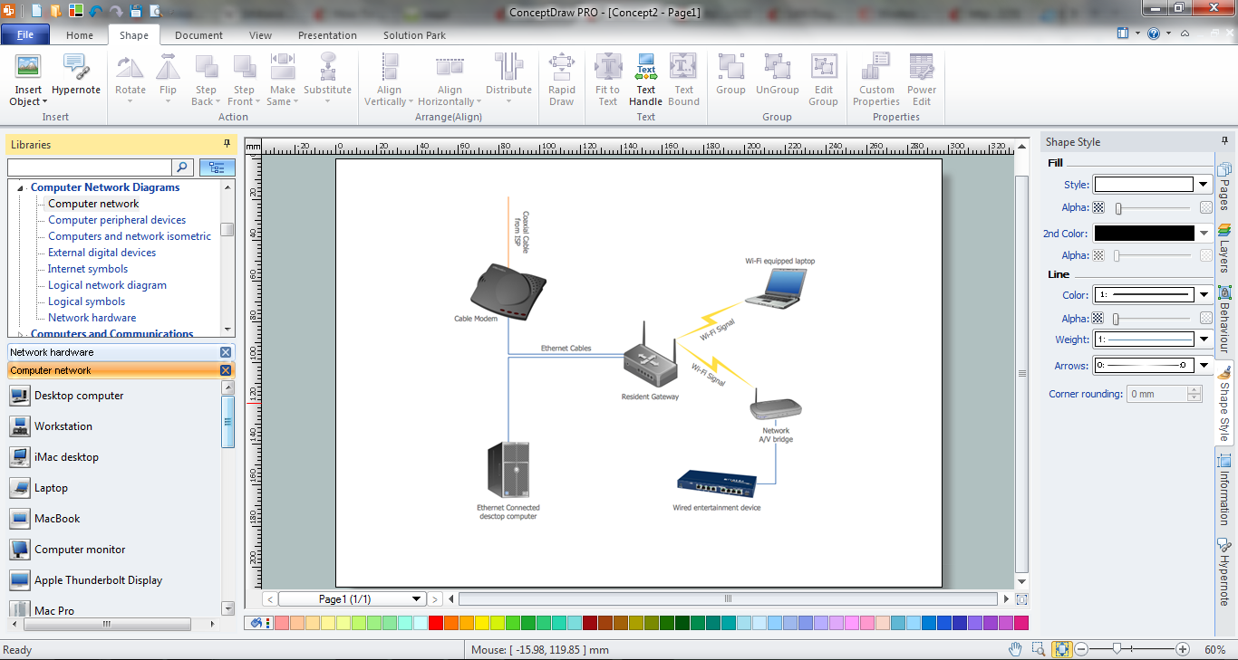 Home area networks (HAN) in ConceptDraw PRO
