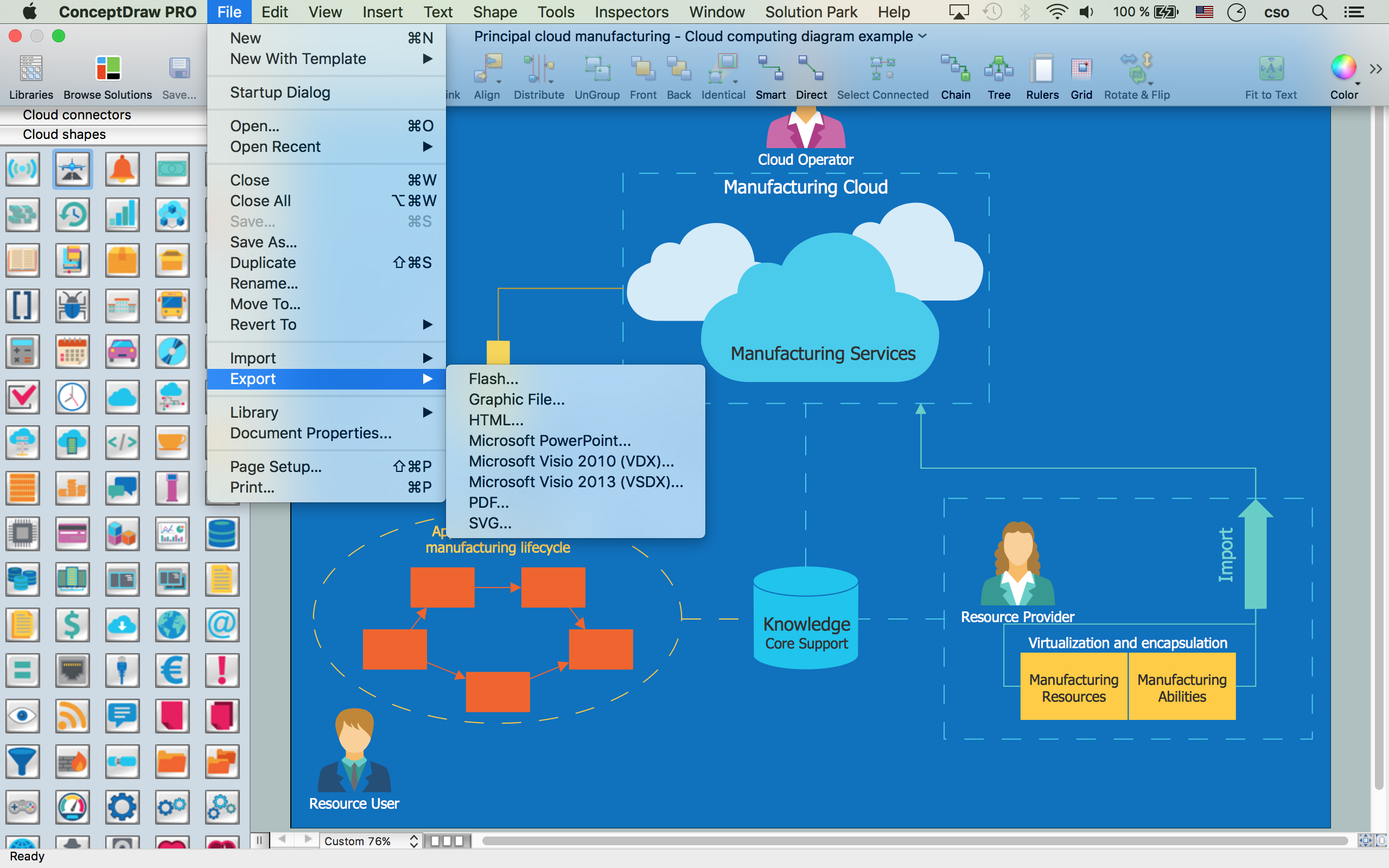 How To Build Cloud Computing Diagram Principal Cloud