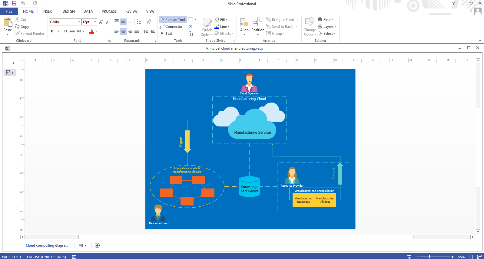 Export to MS Visio