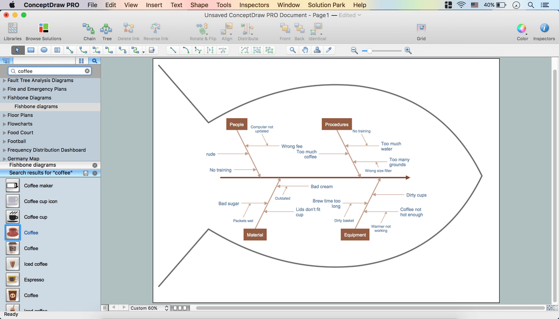 how to construct a fishbone diagram