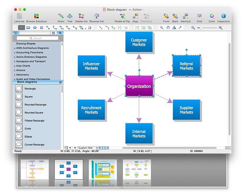 conceptdraw-block-diagram