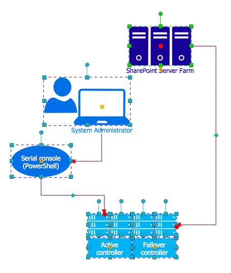 azure architecture networking