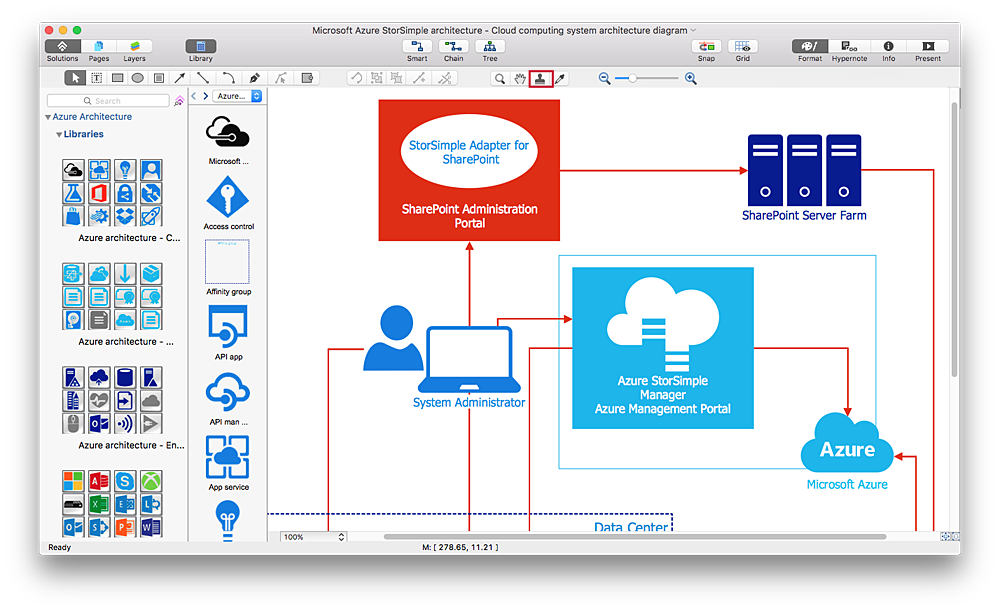 Creating an azure architecture diagram conceptdraw helpdesk azure architecture networking ccuart Choice Image