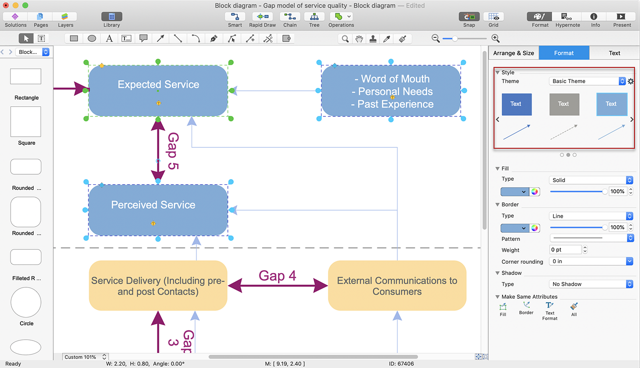Make a PowerPoint Presentation of a Block Diagram | ConceptDraw HelpDesk