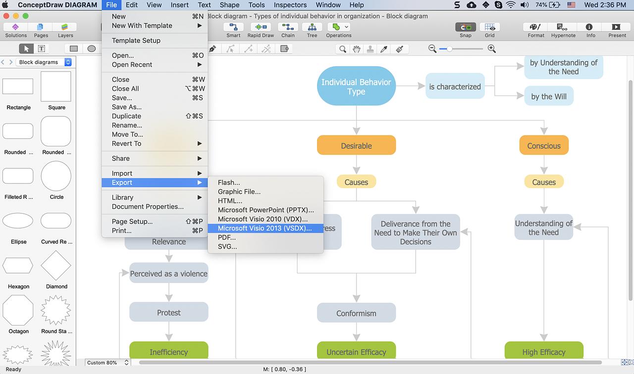 Create Visio Block Diagram