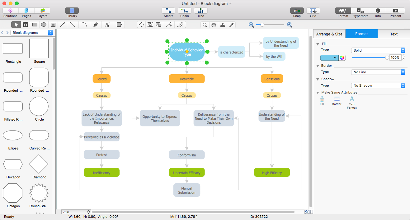 Create Visio Block Diagram Conceptdraw Helpdesk Sample Visio Drawing Block  Diagram Visio
