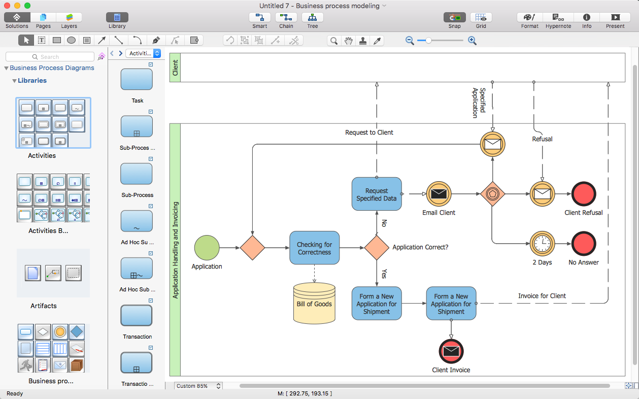 Visio Process Flows Flow Diagram In How To Create A Ms Business Using Conceptdraw