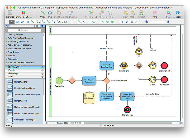 create visio business process diagram  conceptdraw helpdeskbusiness process flowchart