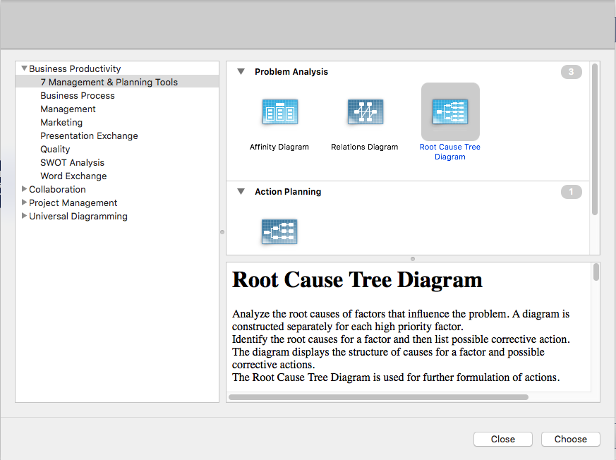 Creating Root Cause Tree Diagram