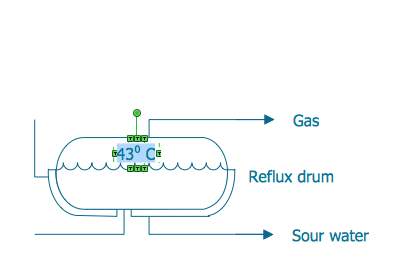 Creating a Create a Chemical Process Flow Diagram | ConceptDraw HelpDesk