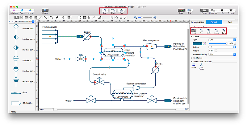 creating a create a chemical process flow diagram ... draw a process flow diagram creating a process flow chart in word #7