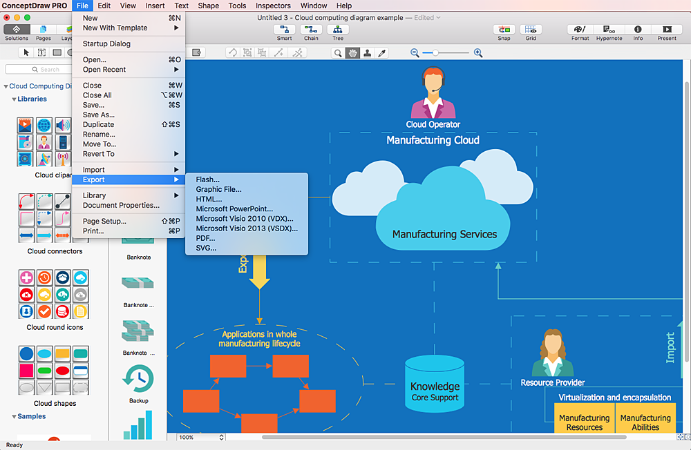 Creating a Cloud Computing    Diagram      ConceptDraw HelpDesk