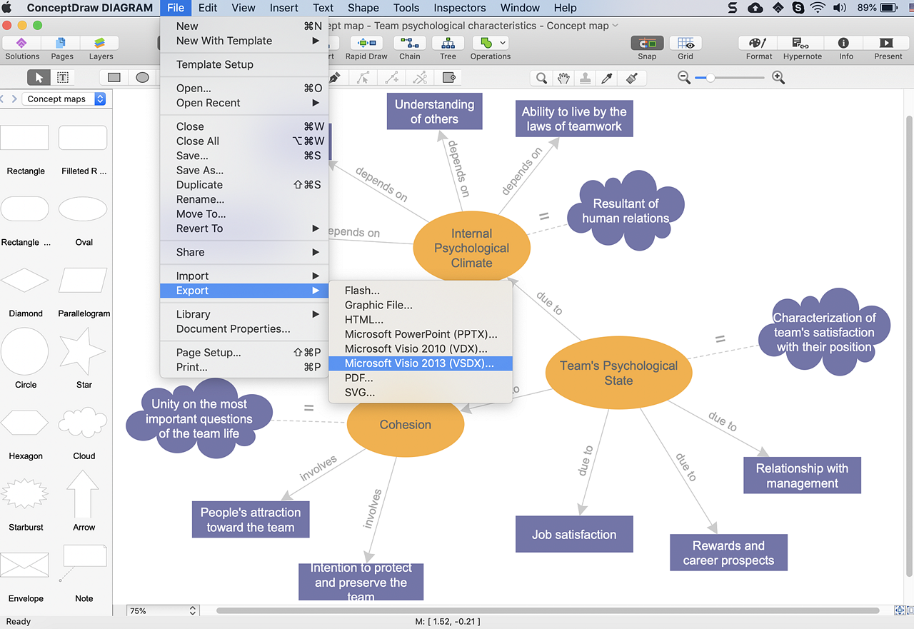 Create A Concept Map In Visio Conceptdraw Helpdesk