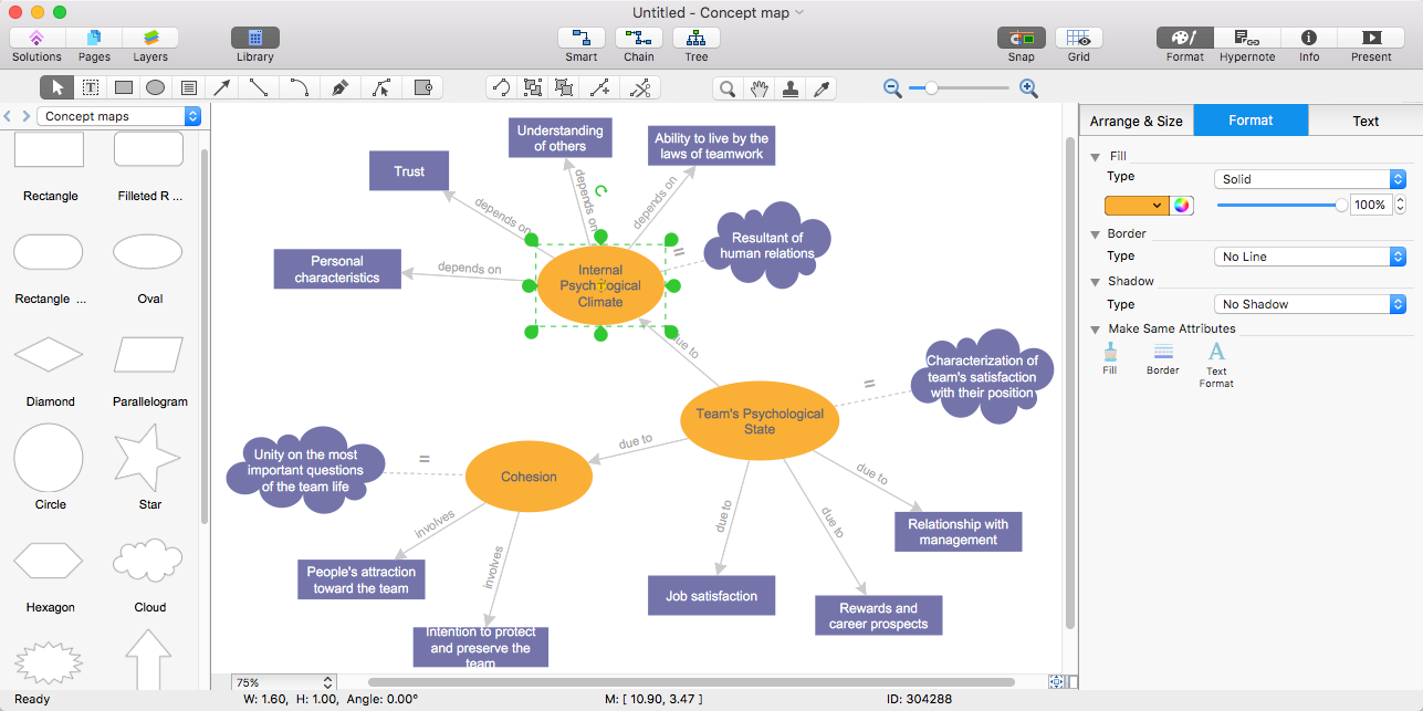 Create A Concept Map In Visio