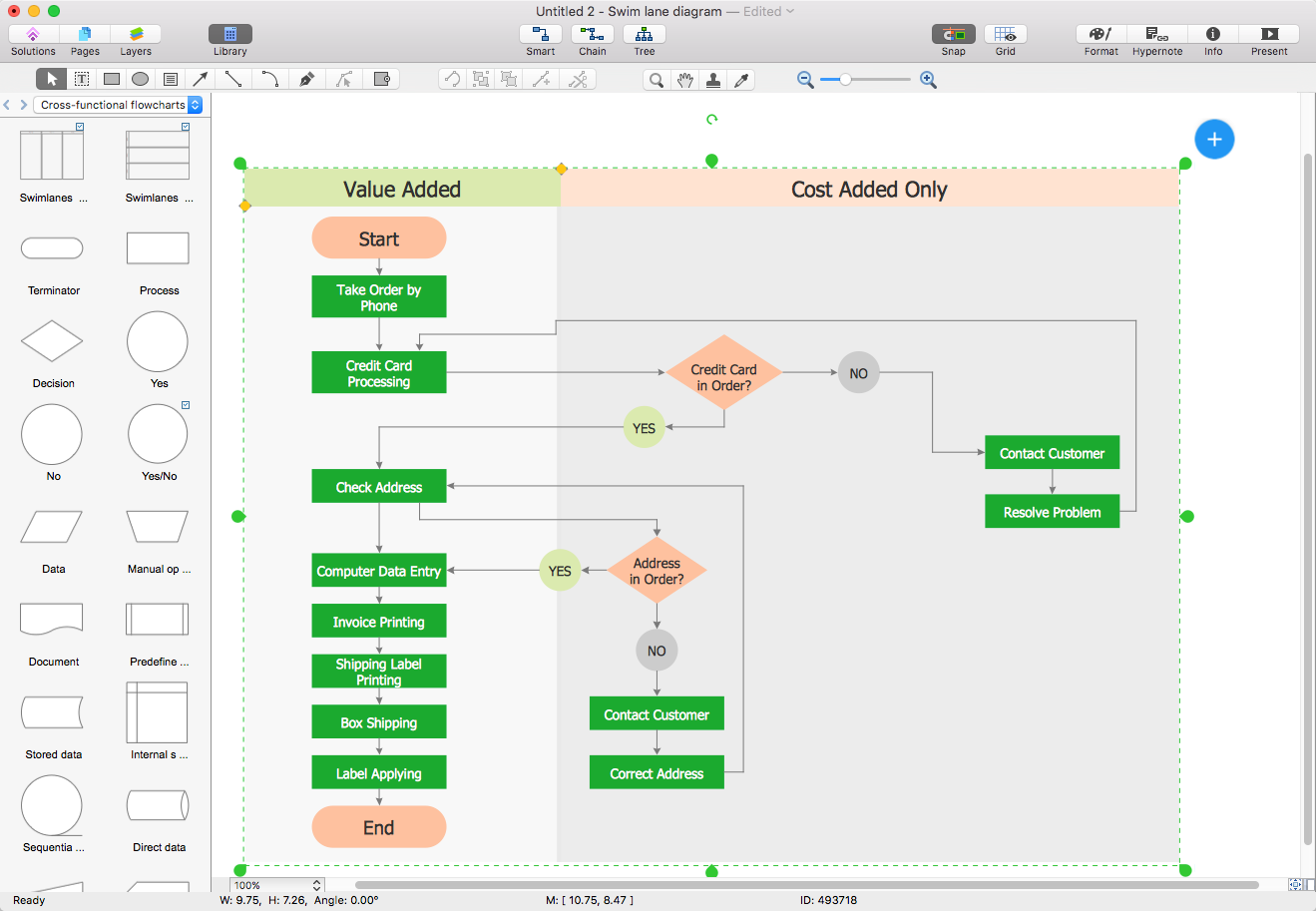 create a crossfunctional flowchart in visio conceptdraw