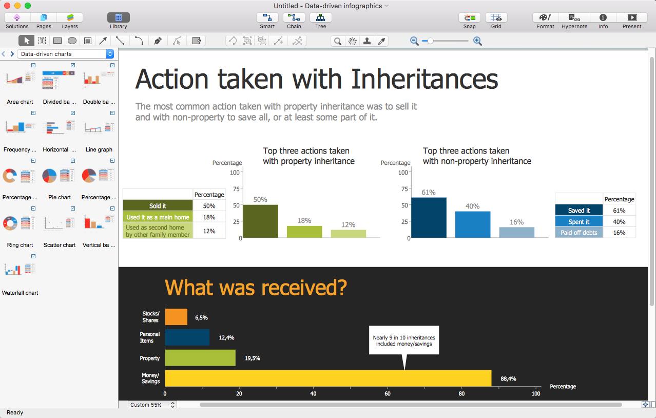 Visio Data Driven infographics