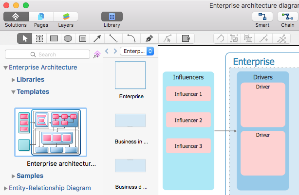 enterprise-architecture-diagrams-solution
