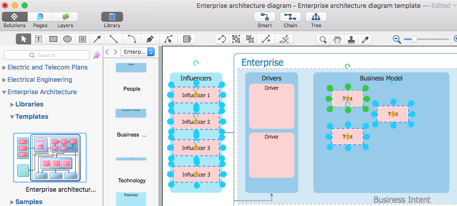 Creating an enterprise architecture diagram conceptdraw helpdesk eam diagram template wajeb Choice Image