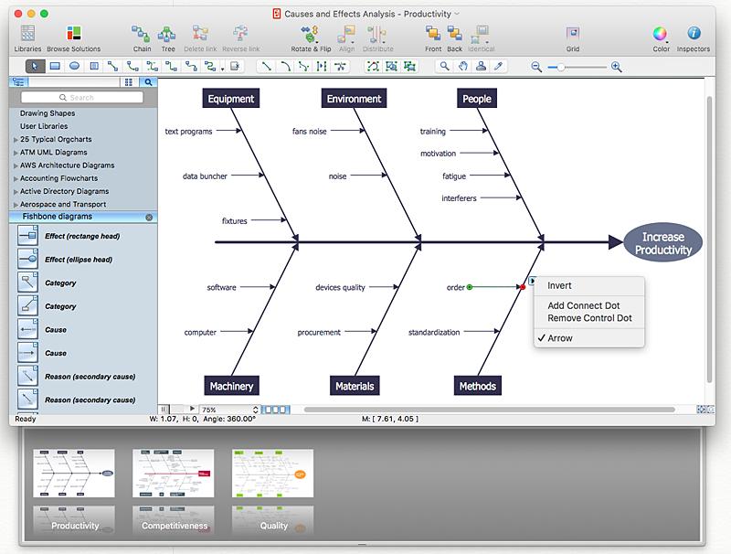 conceptdraw-fishbone-diagram