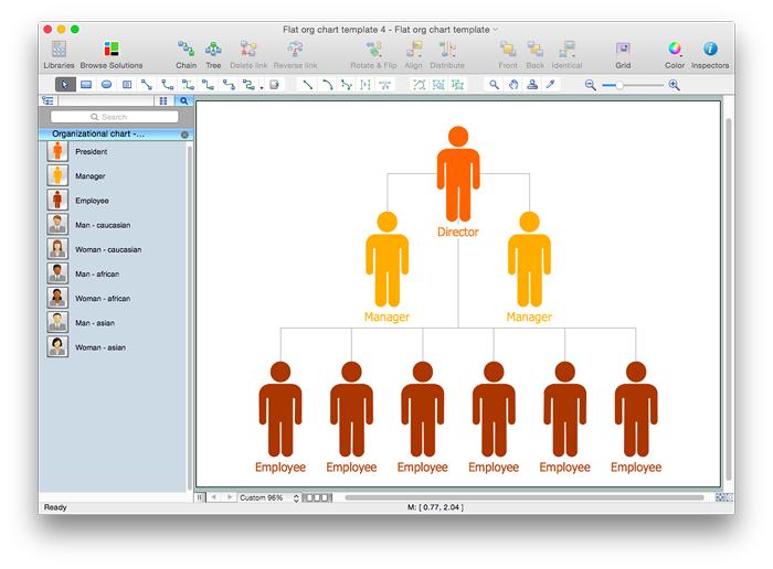 Create A Flat Organizational Chart ConceptDraw HelpDesk - Employee organizational chart template
