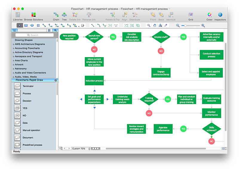 conceptdraw-flowchart-sample
