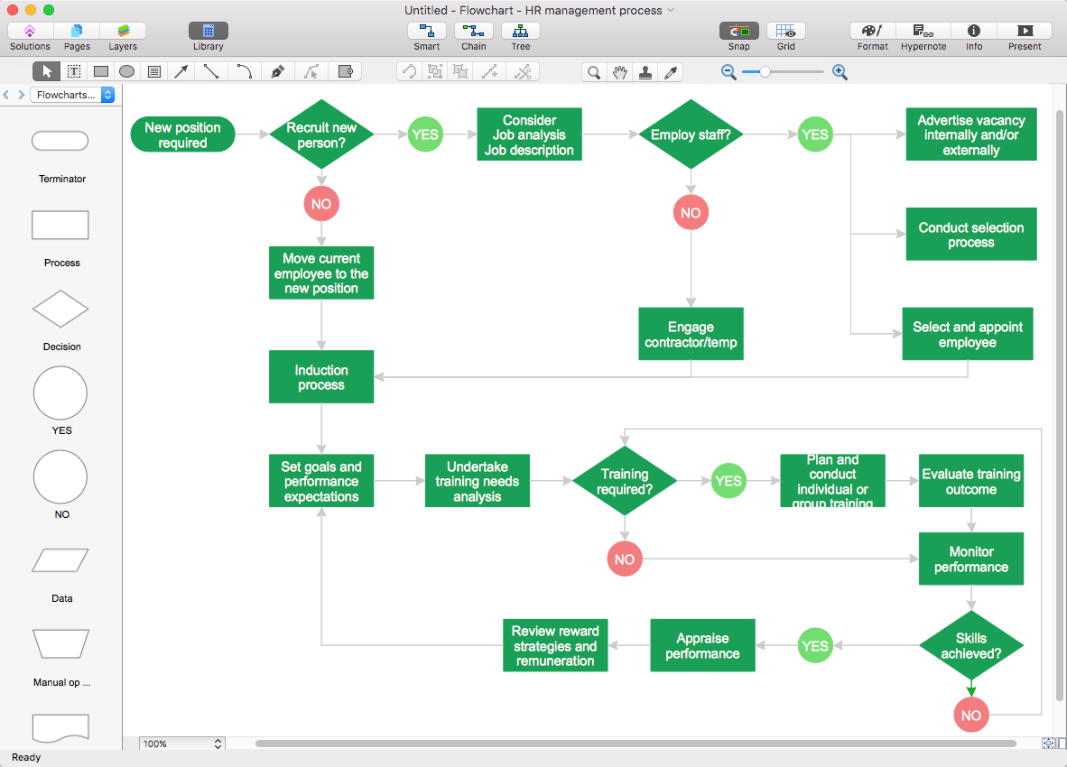 Process Flow Diagram In Visio Wiring Will Be A Thing Generator Create Flowchart Conceptdraw Helpdesk Sample