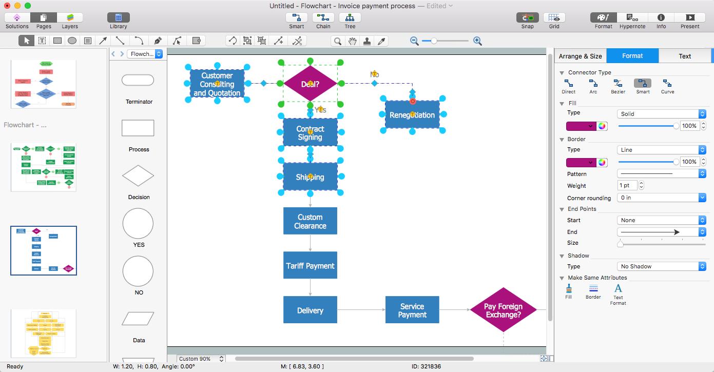 Make a PowerPoint Presentation of Flowcharst | ConceptDraw ...