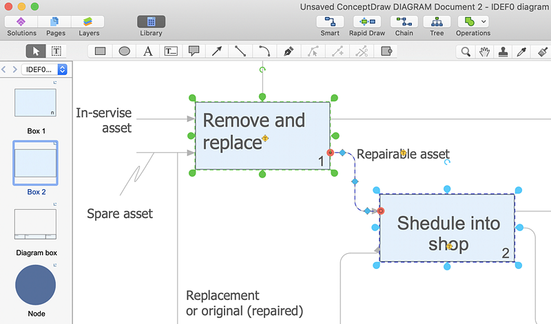 conceptdraw IDEF0  diagram