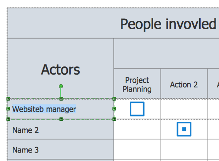 create-involvement-matrix