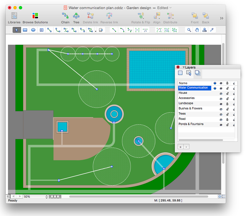 Creating Landscape and Garden Design Drawings ConceptDraw