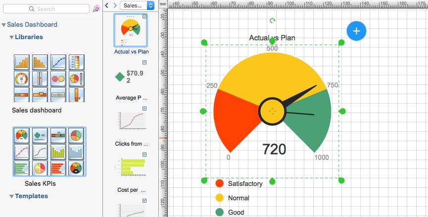 conceptdraw-live-sales-dashboard-indicators
