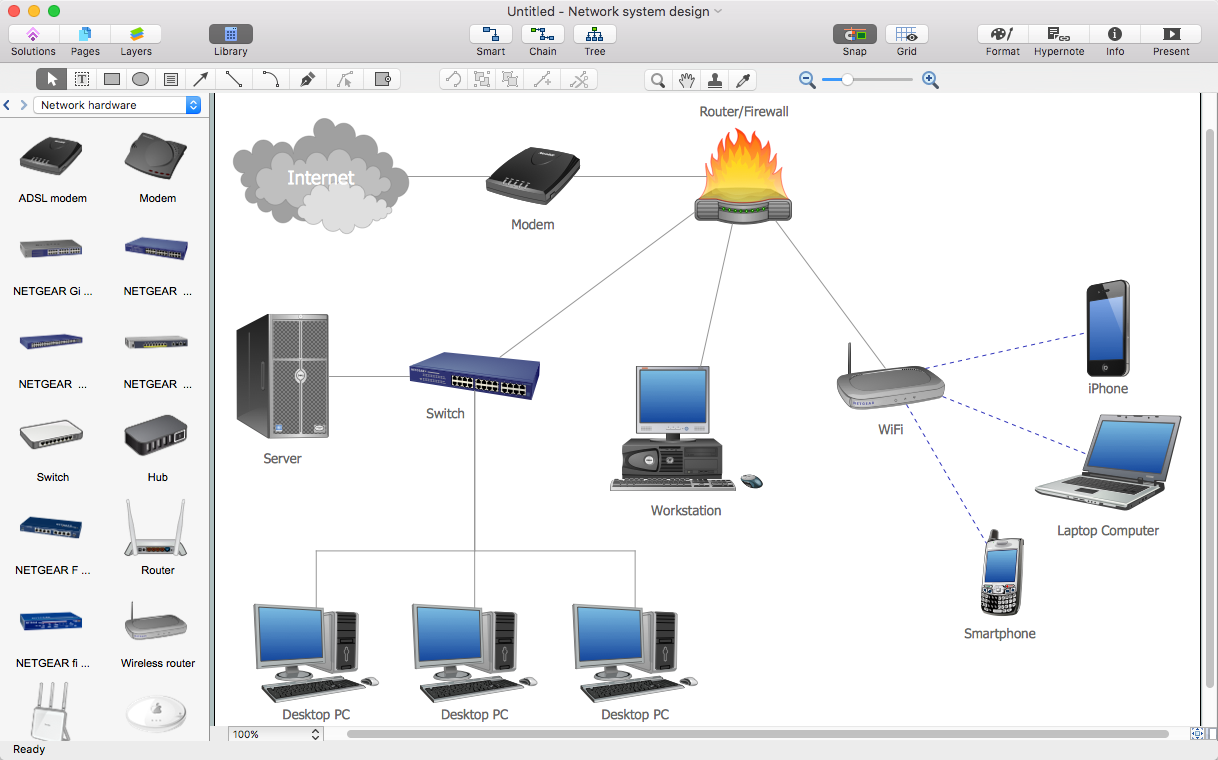 create a visio network diagram conceptdraw helpdesk