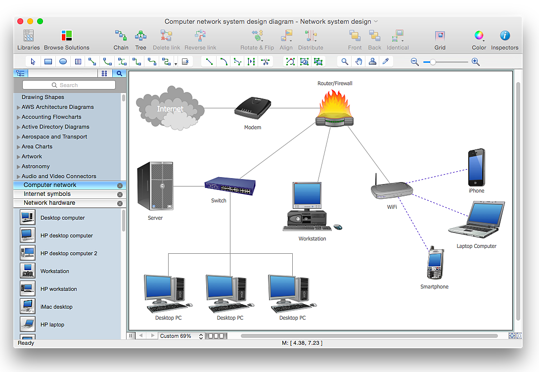 create a visio network diagram  conceptdraw helpdesknetwork design diagram