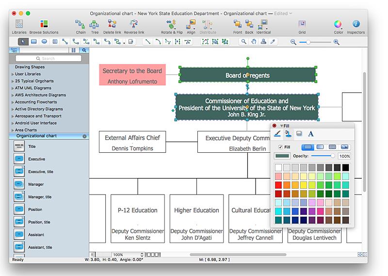 organizational-chart-formatting