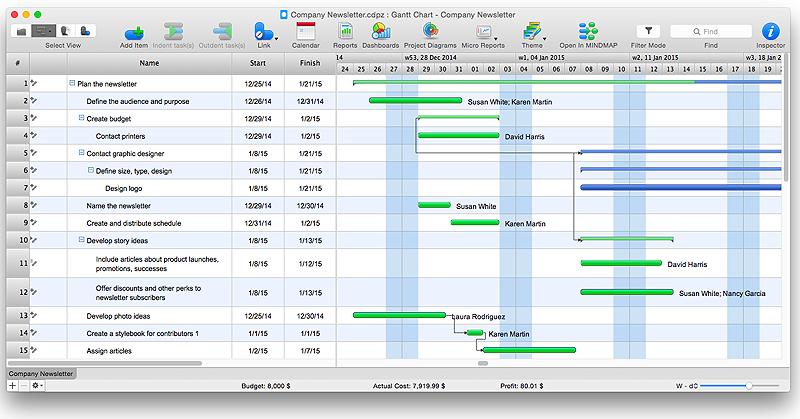 schedule-example