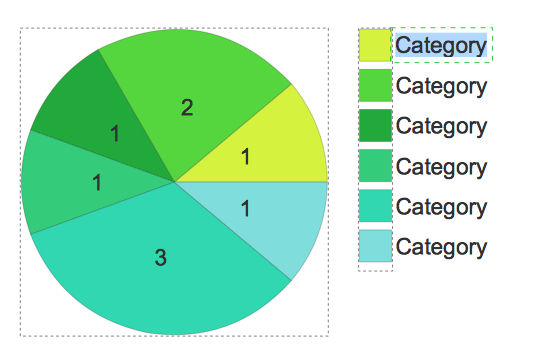 creating a pie chart
