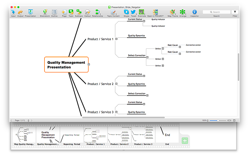 mind map presentation slide