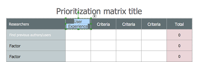 prioritization-matrix