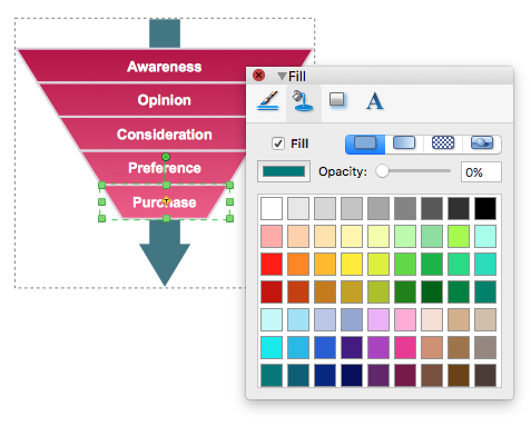 conceptdraw-funnel-diagram