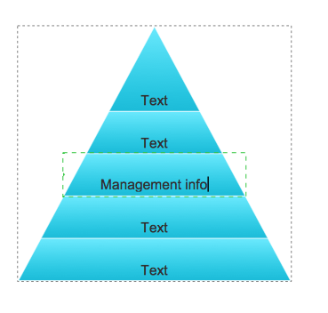 Creating pyramid diagram quickly | ConceptDraw HelpDesk