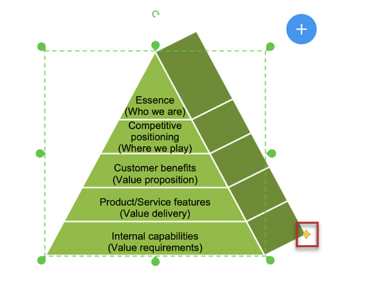 conceptdraw-pyramid-chart